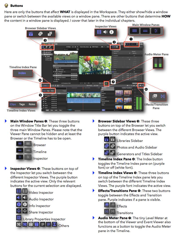 Final Cut Pro 10_3 - How it Works